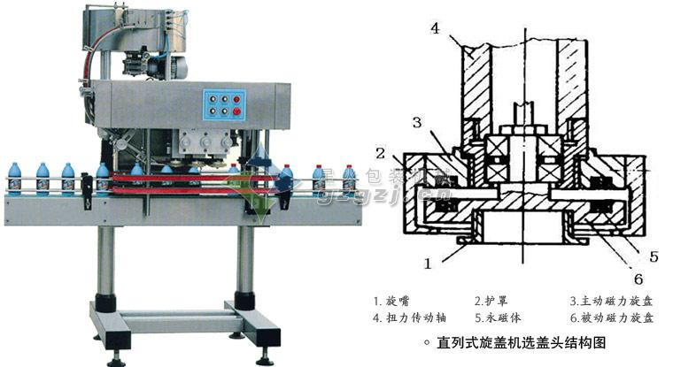 常州自动包装机械结构与设计图