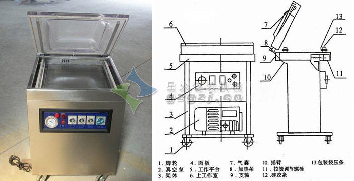 溧阳包装机械|溧阳自动包装机械结构与设计